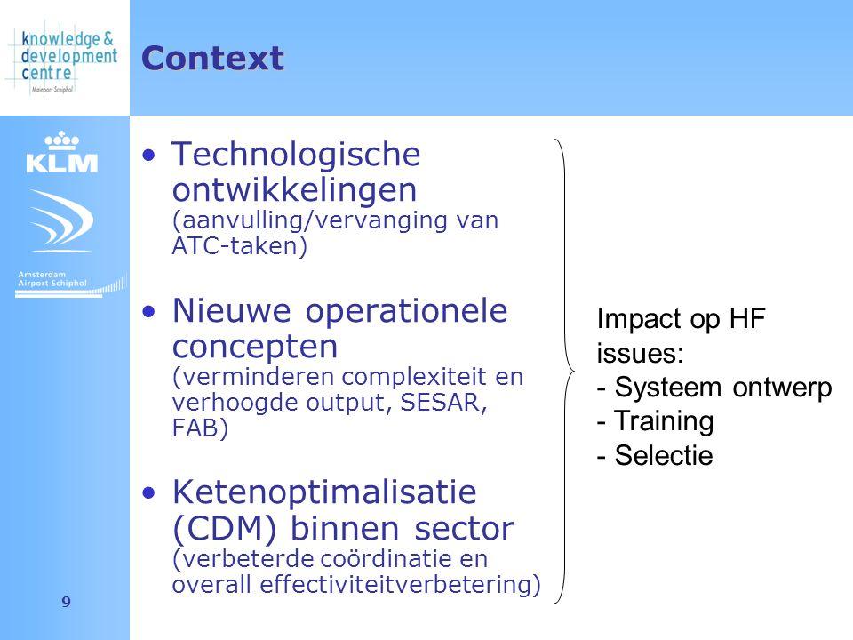 Amsterdam Airport Schiphol 9 Context Technologische ontwikkelingen (aanvulling/vervanging van ATC-taken) Nieuwe operationele concepten (verminderen complexiteit en verhoogde output, SESAR, FAB) Ketenoptimalisatie (CDM) binnen sector (verbeterde coördinatie en overall effectiviteitverbetering) Impact op HF issues: - Systeem ontwerp - Training - Selectie