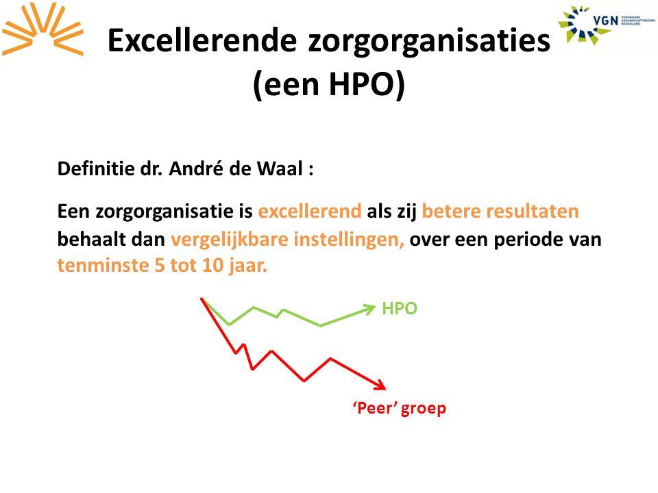 Excellerende zorgorganisaties (een HPO) Definitie dr.