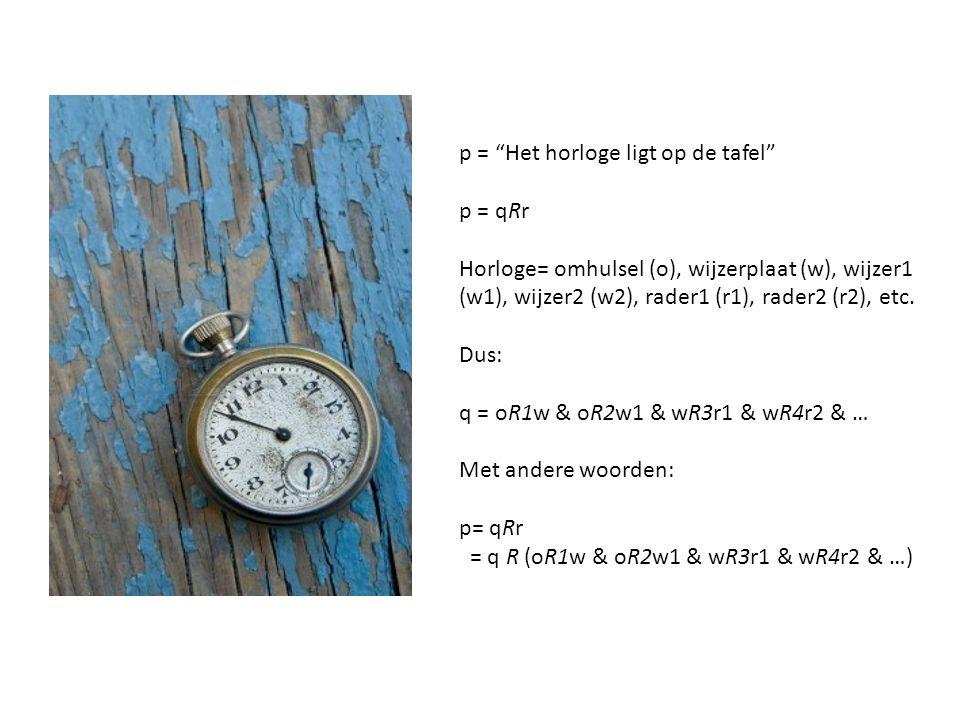 """p = """"Het horloge ligt op de tafel"""" p = qRr Horloge= omhulsel (o), wijzerplaat (w), wijzer1 (w1), wijzer2 (w2), rader1 (r1), rader2 (r2), etc. Dus: q ="""