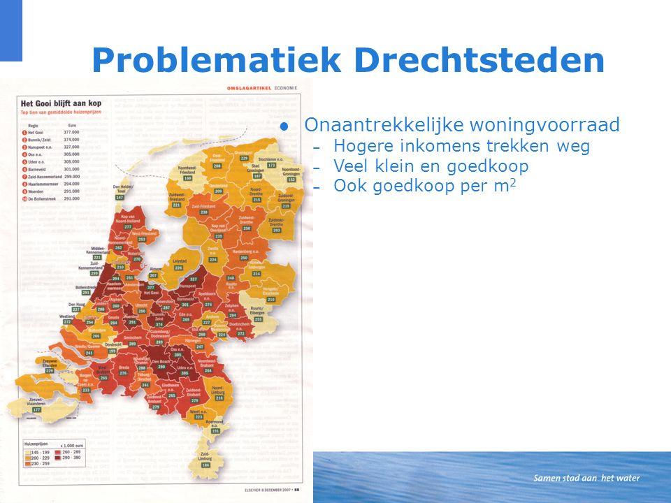 Problematiek Drechtsteden Onaantrekkelijke woningvoorraad – Hogere inkomens trekken weg – Veel klein en goedkoop – Ook goedkoop per m 2