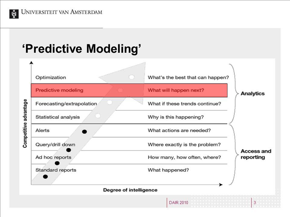 DAIR 20103 'Predictive Modeling'
