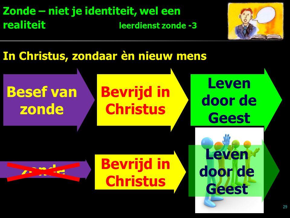 Zonde – niet je identiteit, wel een realiteit leerdienst zonde -3 29 In Christus, zondaar èn nieuw mens Besef van zonde Bevrijd in Christus Leven door de Geest Bevrijd in Christus zonde Leven door de Geest