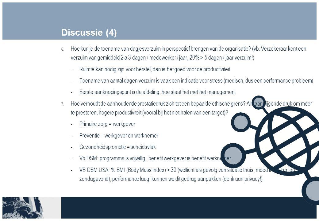 Discussie (4) 6. Hoe kun je de toename van dagjesverzuim in perspectief brengen van de organisatie.