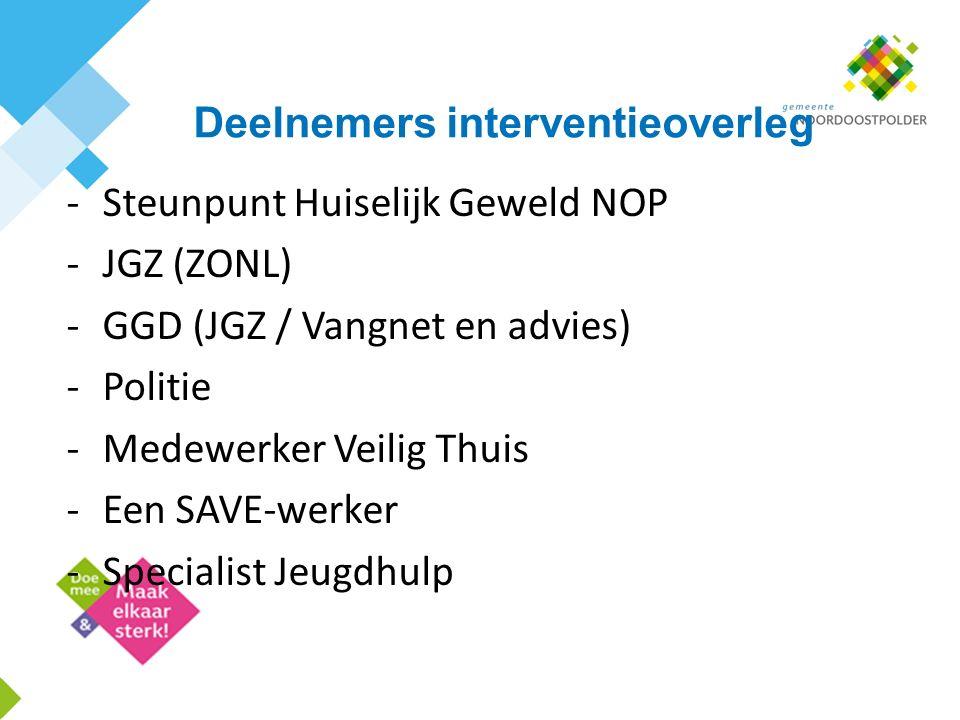 Deelnemers interventieoverleg -Steunpunt Huiselijk Geweld NOP -JGZ (ZONL) -GGD (JGZ / Vangnet en advies) -Politie -Medewerker Veilig Thuis -Een SAVE-werker -Specialist Jeugdhulp