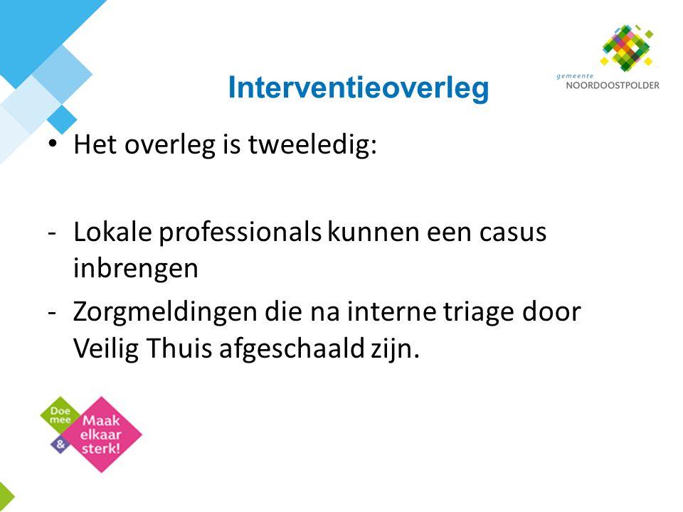 Interventieoverleg Het overleg is tweeledig: -Lokale professionals kunnen een casus inbrengen -Zorgmeldingen die na interne triage door Veilig Thuis afgeschaald zijn.