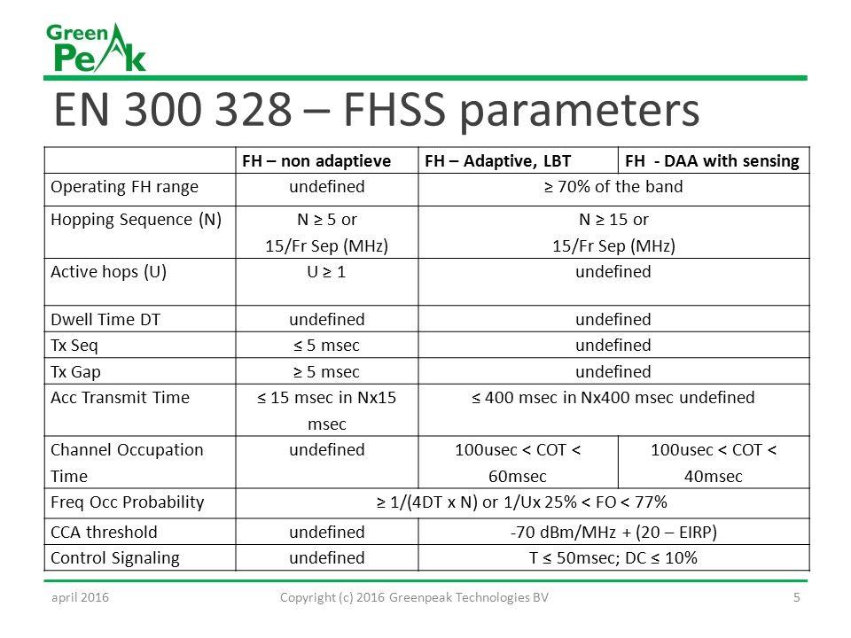 Operationele Criteria Statutore Criteria Frequency Range (EIRP) Max RF power density Max RF power (EIRP) Max Duty cycle (s/l) Spectrum Sharing Efficiency bij 1kbps Spectrum Load Share 30dBm 610-620MHz L spr < -40dB M she > 50 16Copyright (c) 2016 Greenpeak Technologies BV Voorbeeld 2: Criteria voor een 600MHz IoT band 30dBm/100kHz 1% / 0.1% april 2016
