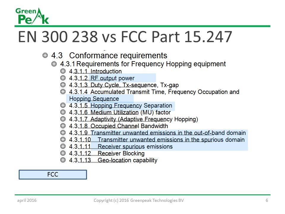 Voorbeelden van spectrum load 2,4000-2,4835 MHzPd rel DCm U f Lspr- %Lspr-dB 802.11a/g 20MHz 6/100.8 16.5/83.