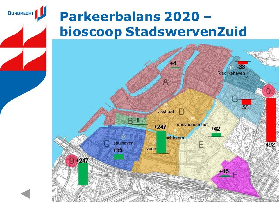 Parkeerbalans 2020 – bioscoop StadswervenZuid