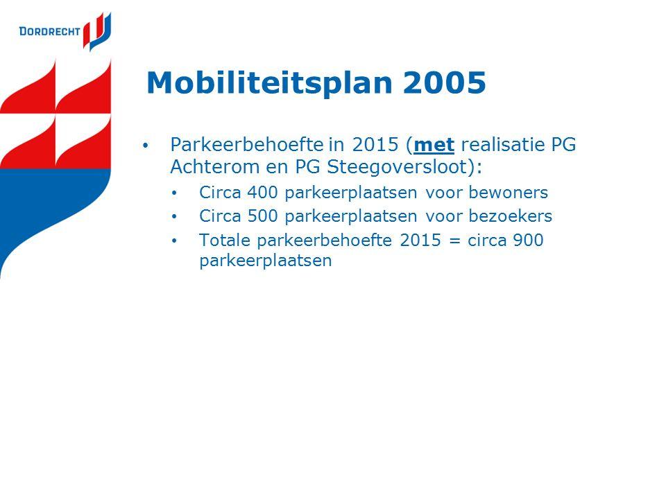 Mobiliteitsplan 2005 Parkeerbehoefte in 2015 (met realisatie PG Achterom en PG Steegoversloot): Circa 400 parkeerplaatsen voor bewoners Circa 500 parkeerplaatsen voor bezoekers Totale parkeerbehoefte 2015 = circa 900 parkeerplaatsen