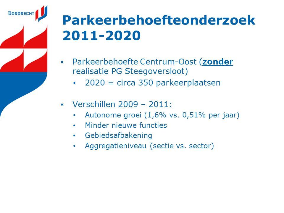 Parkeerbehoefteonderzoek 2011-2020 Parkeerbehoefte Centrum-Oost (zonder realisatie PG Steegoversloot) 2020 = circa 350 parkeerplaatsen Verschillen 2009 – 2011: Autonome groei (1,6% vs.
