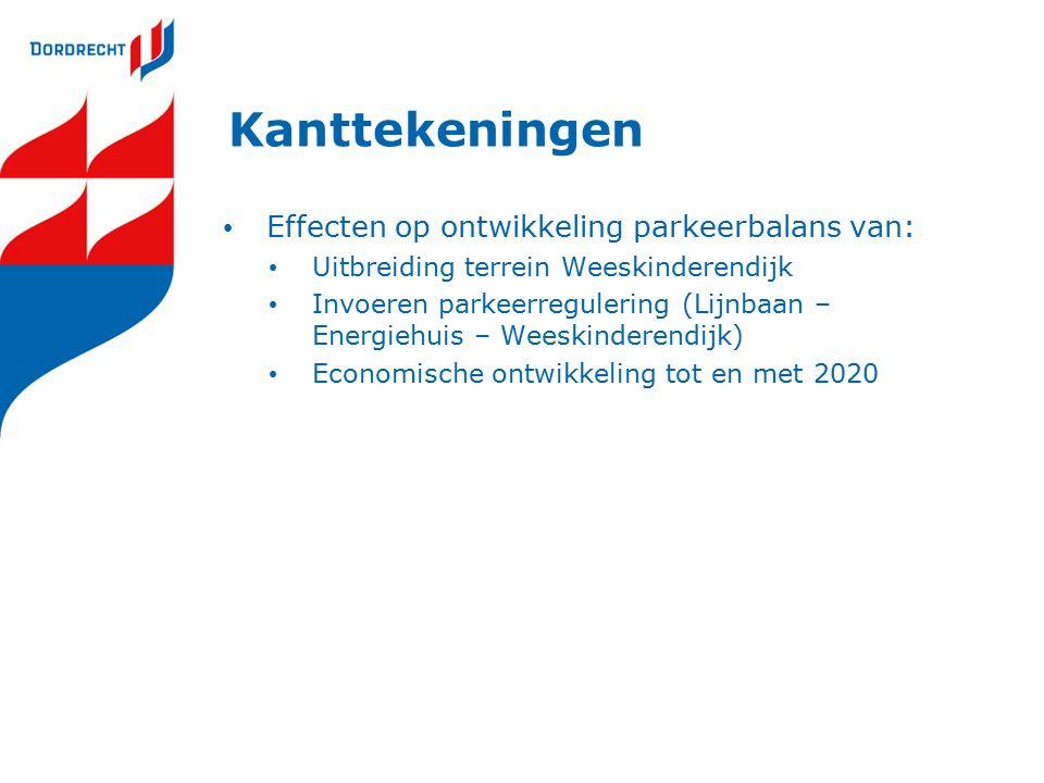 Kanttekeningen Effecten op ontwikkeling parkeerbalans van: Uitbreiding terrein Weeskinderendijk Invoeren parkeerregulering (Lijnbaan – Energiehuis – Weeskinderendijk) Economische ontwikkeling tot en met 2020