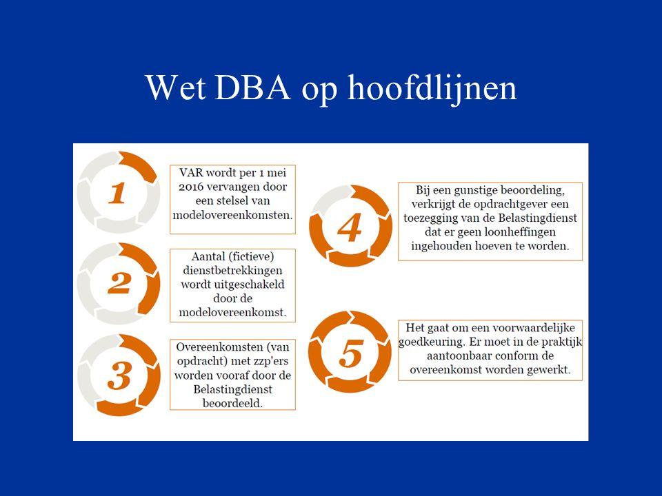 Wet DBA op hoofdlijnen