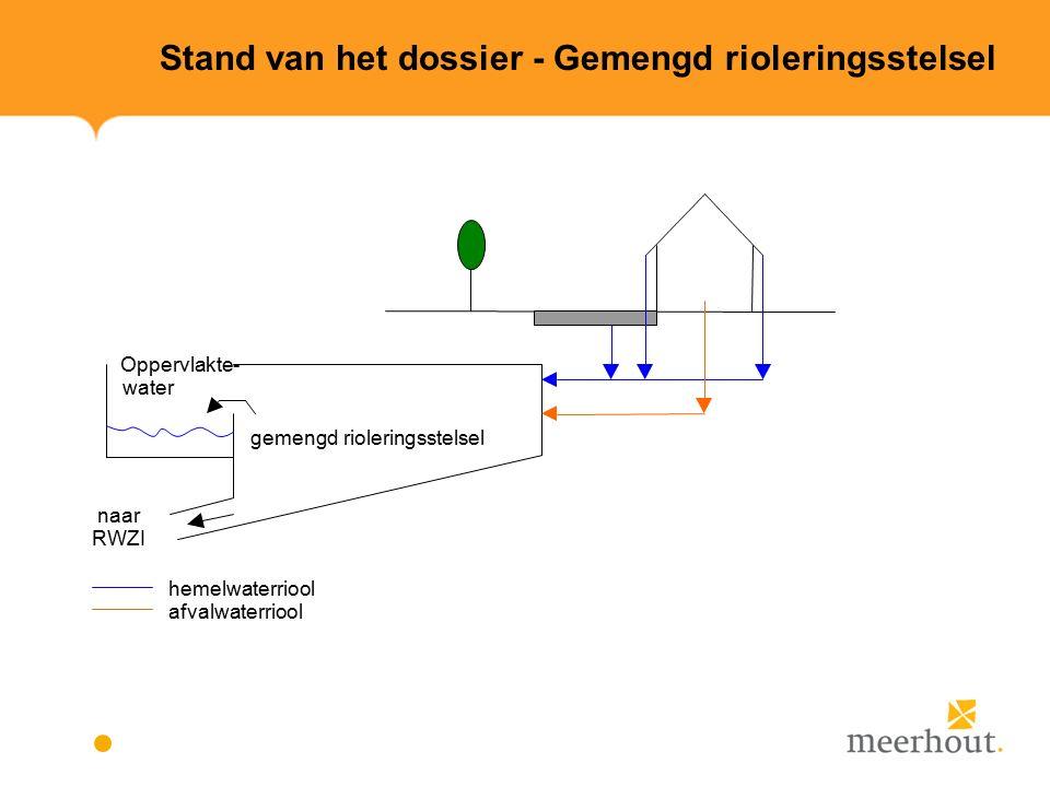 Stand van het dossier - Gemengd rioleringsstelsel Oppervlakte- water gemengd rioleringsstelsel naar RWZI hemelwaterriool afvalwaterriool