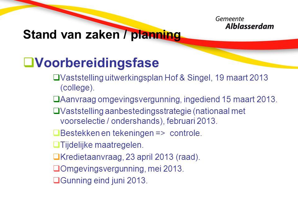 Stand van zaken / planning  Voorbereidingsfase  Vaststelling uitwerkingsplan Hof & Singel, 19 maart 2013 (college).