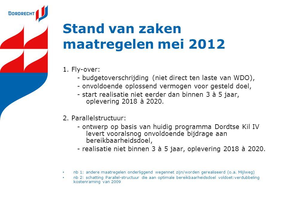 Stand van zaken maatregelen mei 2012 1. Fly-over: - budgetoverschrijding (niet direct ten laste van WDO), - onvoldoende oplossend vermogen voor gestel