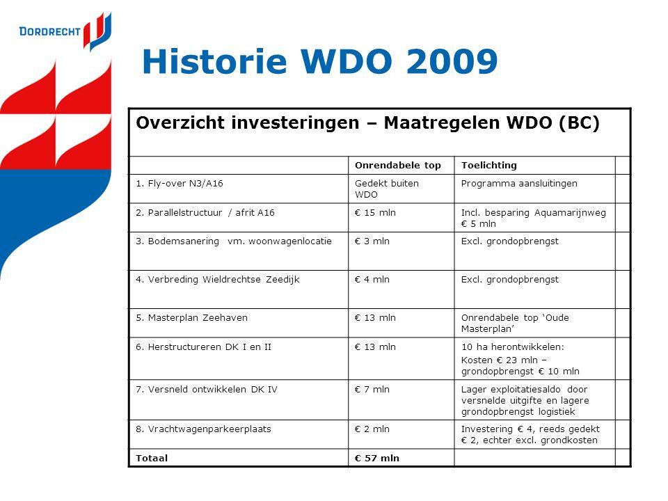 Historie WDO 2009 Overzicht investeringen – Maatregelen WDO (BC) Onrendabele topToelichting 1. Fly-over N3/A16Gedekt buiten WDO Programma aansluitinge