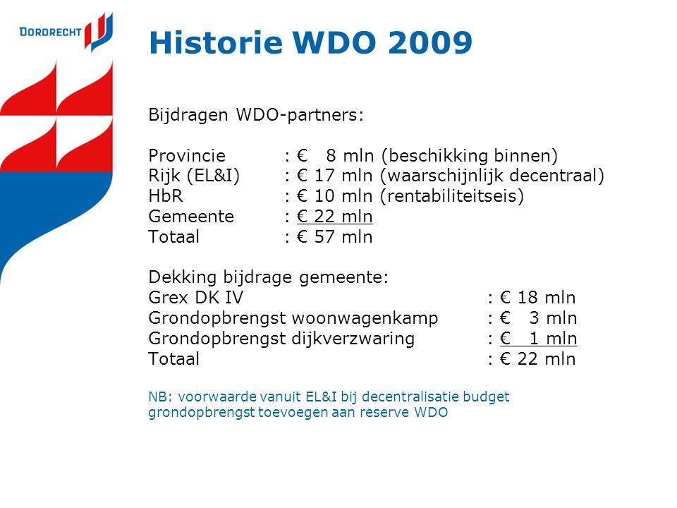 Historie WDO 2009 Bijdragen WDO-partners: Provincie: € 8 mln (beschikking binnen) Rijk (EL&I): € 17 mln (waarschijnlijk decentraal) HbR: € 10 mln (ren