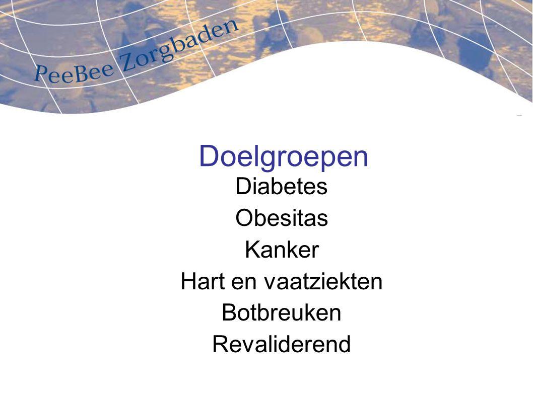 Doelgroepen Diabetes Obesitas Kanker Hart en vaatziekten Botbreuken Revaliderend