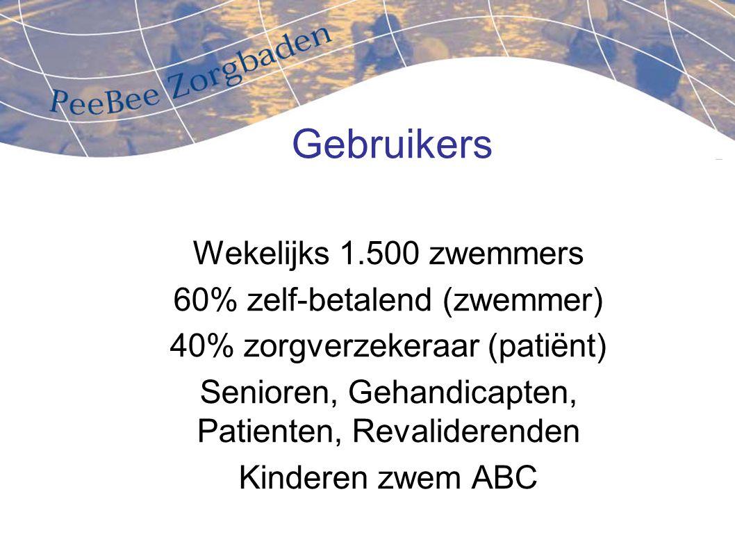 Gebruikers Wekelijks 1.500 zwemmers 60% zelf-betalend (zwemmer) 40% zorgverzekeraar (patiënt) Senioren, Gehandicapten, Patienten, Revaliderenden Kinde