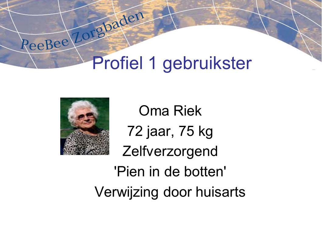 Profiel 1 gebruikster Oma Riek 72 jaar, 75 kg Zelfverzorgend 'Pien in de botten' Verwijzing door huisarts