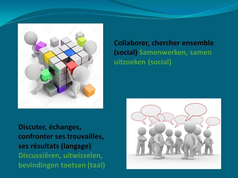 Collaborer, chercher ensemble (social) Samenwerken, samen uitzoeken (social) Discuter, échanges, confronter ses trouvailles, ses résultats (langage) Discussiëren, uitwisselen, bevindingen toetsen (taal)