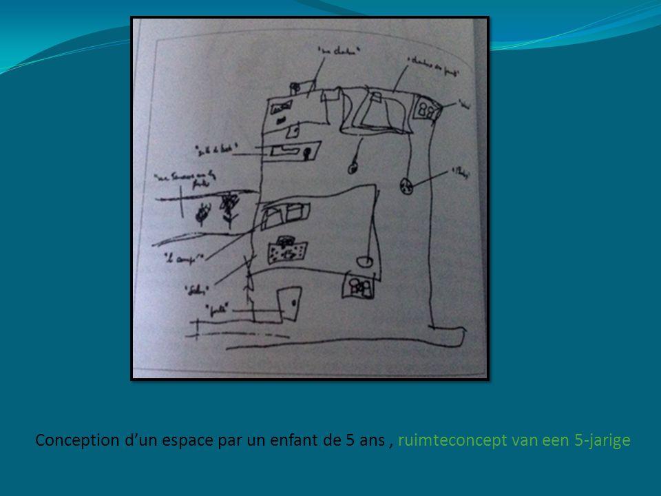 Conception d'un espace par un enfant de 5 ans, ruimteconcept van een 5-jarige