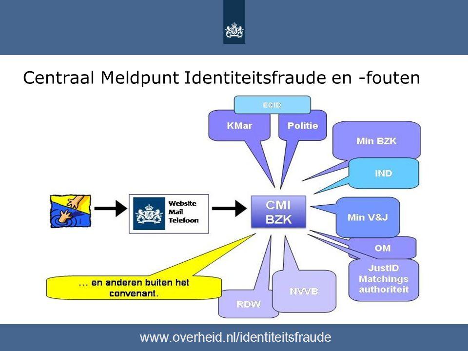 Centraal Meldpunt Identiteitsfraude en -fouten www.overheid.nl/identiteitsfraude
