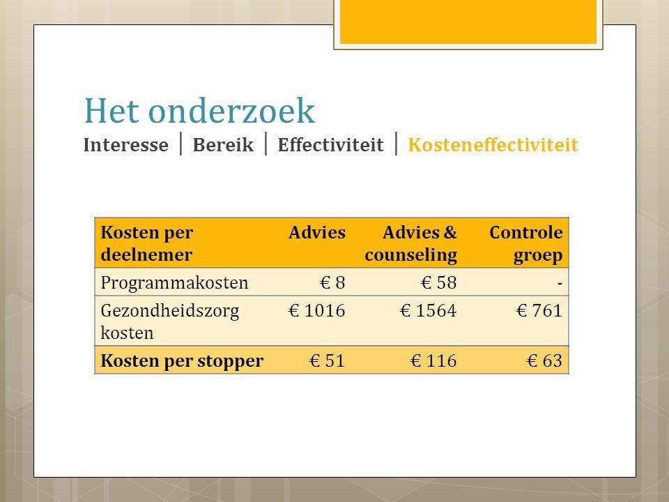Kosten per deelnemer AdviesAdvies & counseling Controle groep Programmakosten€ 8€ 58- Gezondheidszorg kosten € 1016€ 1564€ 761 Kosten per stopper€ 51€ 116€ 63