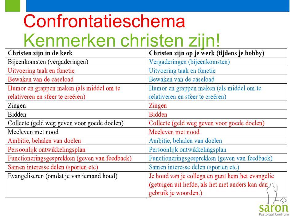 Confrontatieschema Kenmerken christen zijn!