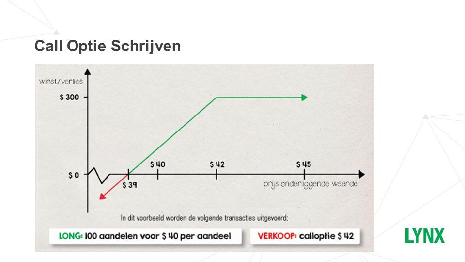 Call Optie Schrijven