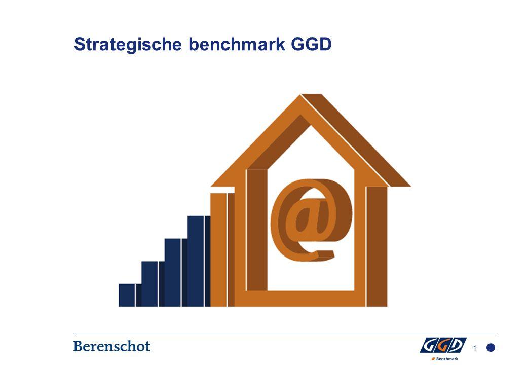 1 Strategische benchmark GGD