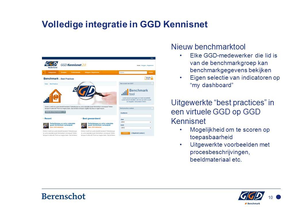 Volledige integratie in GGD Kennisnet Nieuw benchmarktool Elke GGD-medewerker die lid is van de benchmarkgroep kan benchmarkgegevens bekijken Eigen selectie van indicatoren op my dashboard Uitgewerkte best practices in een virtuele GGD op GGD Kennisnet Mogelijkheid om te scoren op toepasbaarheid Uitgewerkte voorbeelden met procesbeschrijvingen, beeldmateriaal etc.