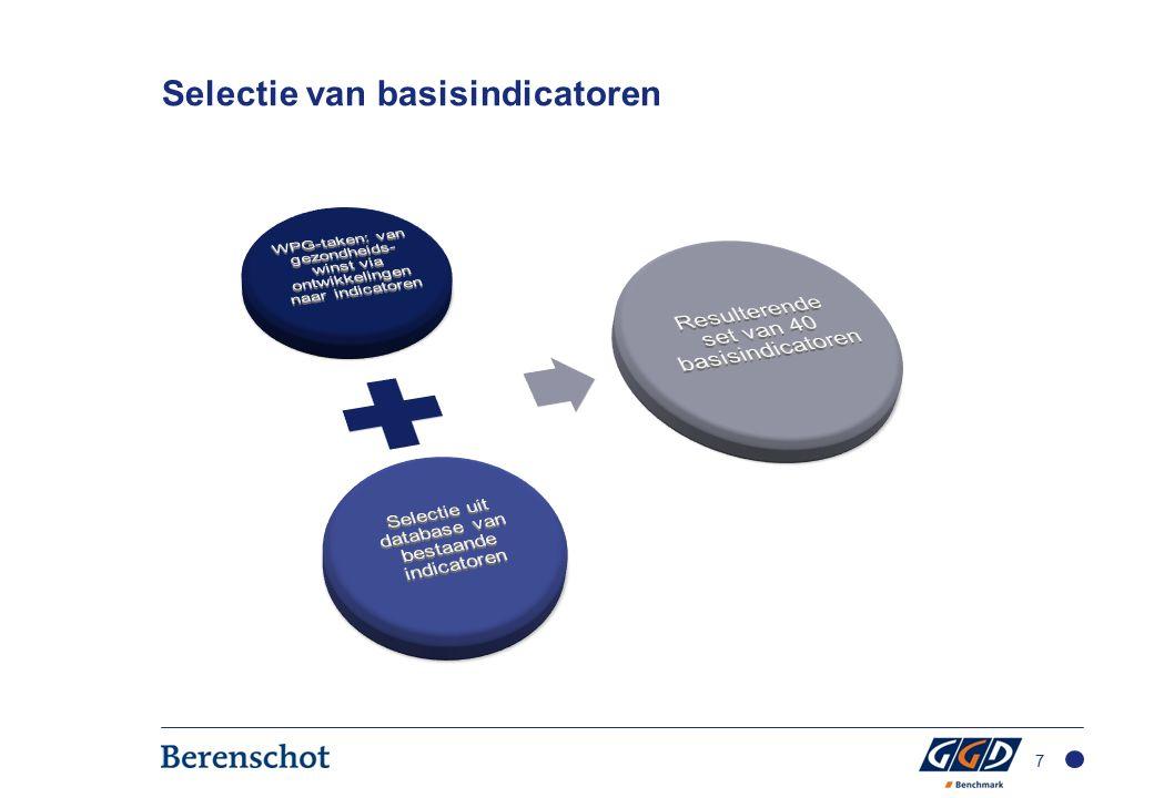 Selectie van basisindicatoren 7