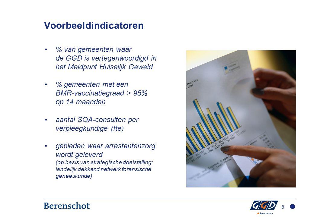 Totaalbeeld indicatoren Een set heeft altijd accenten en heeft dus onderhoud nodig! 9