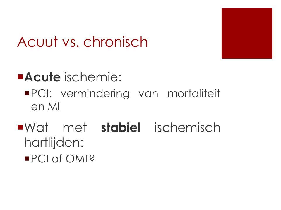 Acuut vs.