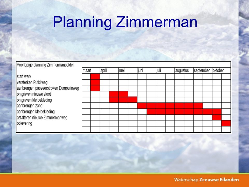 Planning Zimmerman