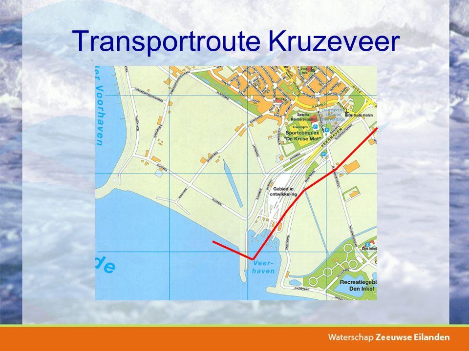 Transportroute Kruzeveer