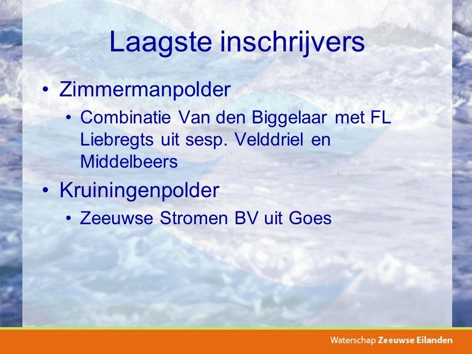 Laagste inschrijvers Zimmermanpolder Combinatie Van den Biggelaar met FL Liebregts uit sesp.