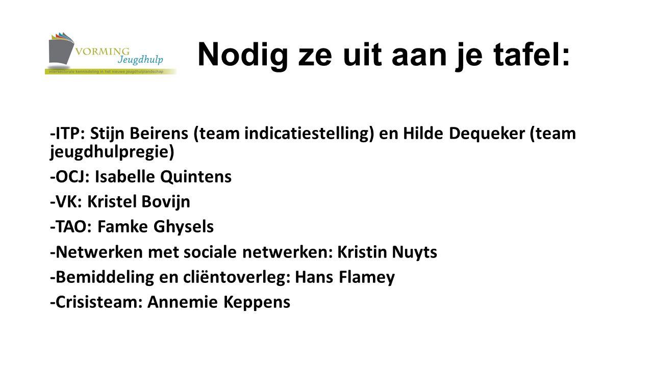 Nodig ze uit aan je tafel: -ITP: Stijn Beirens (team indicatiestelling) en Hilde Dequeker (team jeugdhulpregie) -OCJ: Isabelle Quintens -VK: Kristel Bovijn -TAO: Famke Ghysels -Netwerken met sociale netwerken: Kristin Nuyts -Bemiddeling en cliëntoverleg: Hans Flamey -Crisisteam: Annemie Keppens