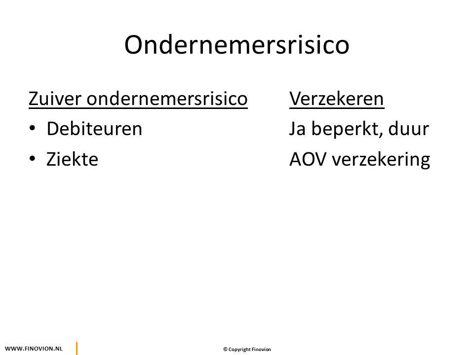 © Copyright Finovion WWW.FINOVION.NL Ondernemersrisico Ondernemersrisico door externe oorzaken Grondstoffen duurder Product ontmoedigd of verboden ( wet, maatschappelijk, plaats) Brand (pand, productie) > te verzekeren Toeleverancier ( levert niet of niet op tijd) Negatieve publiciteit Prijs fluctueert