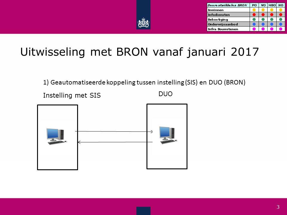 Uitwisseling met BRON vanaf januari 2017 4 2) Gegevensuitwisseling instelling (SIS) en DUO (BRON) met een adapter (2BRON) instelling DUO adapter 2 manieren: -handmatig -met een bestand