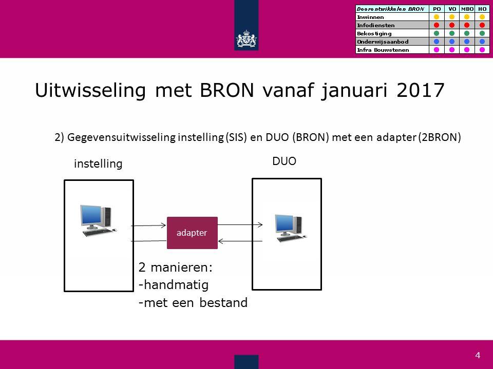 Implementatie NBI MBO 5 Voorbereiden implementatie Implementatieplan Contactpersoon per instelling Landelijke bijeenkomst(en) Documentatie Draaiboek conversie Handleiding adapter Draaiboek test Waar te vinden.