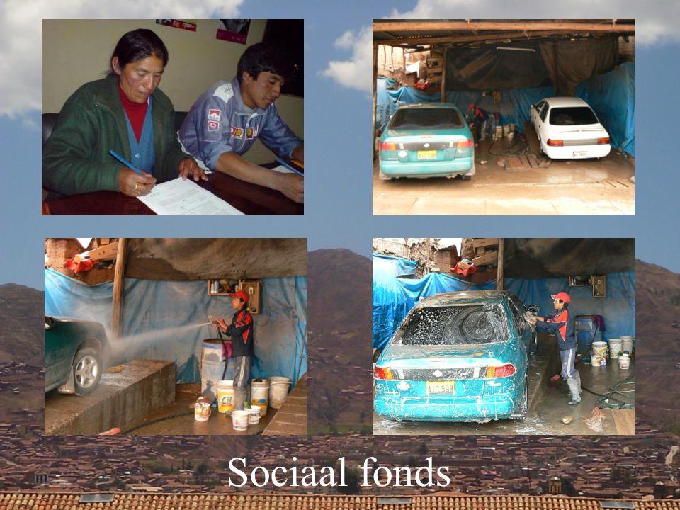 Sociaal fonds