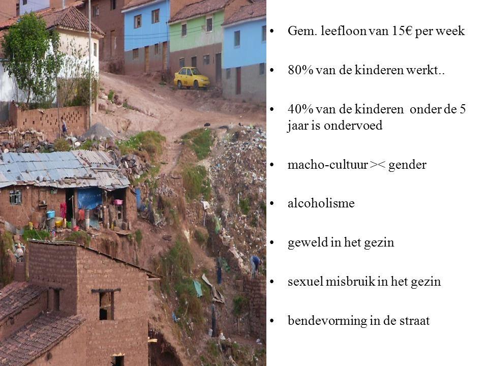 Gem. leefloon van 15€ per week 80% van de kinderen werkt..
