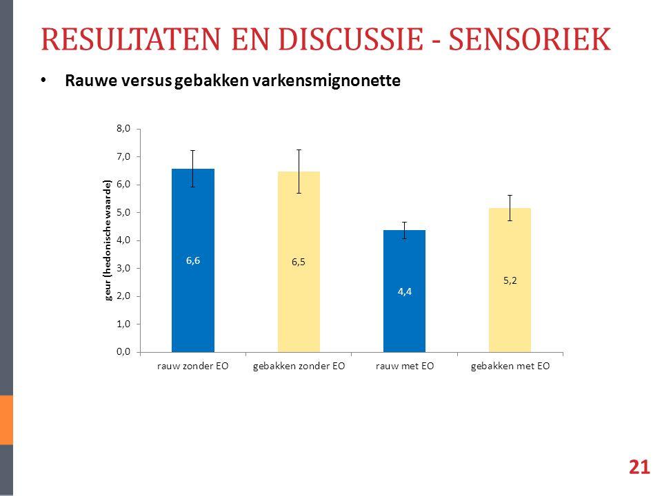 RESULTATEN EN DISCUSSIE - SENSORIEK Rauwe versus gebakken varkensmignonette 21