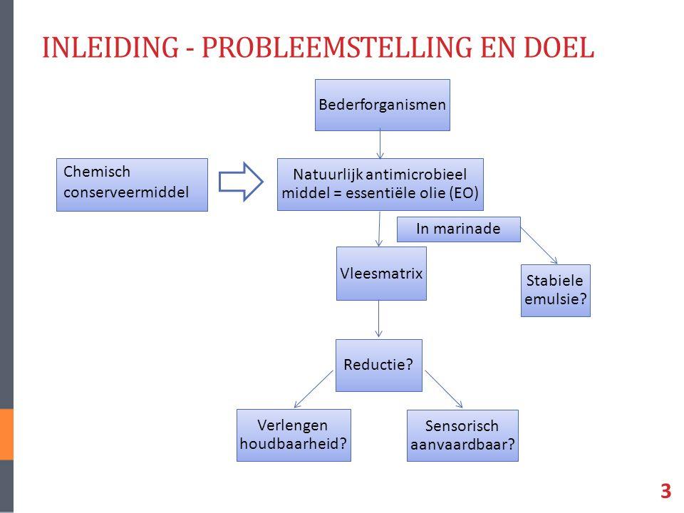 INLEIDING - PROBLEEMSTELLING EN DOEL 3 Bederforganismen Natuurlijk antimicrobieel middel = essentiële olie (EO) Vleesmatrix Reductie.