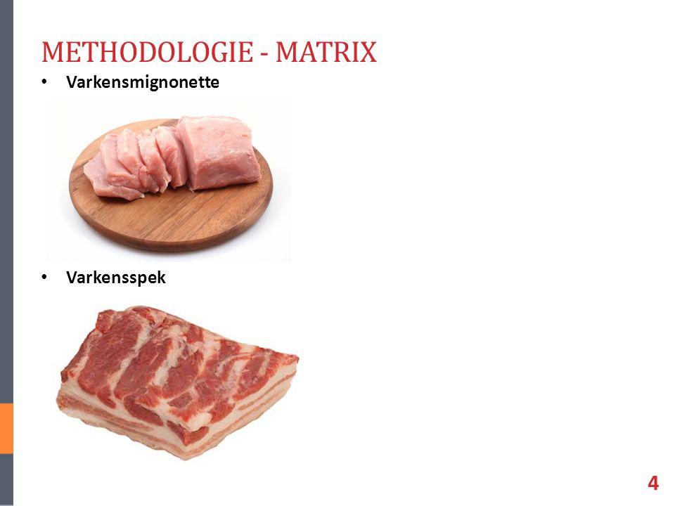 METHODOLOGIE - MATRIX Varkensmignonette Varkensspek 4