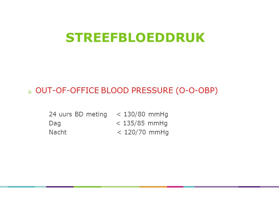 STREEFBLOEDDRUK  OUT-OF-OFFICE BLOOD PRESSURE (O-O-OBP) 24 uurs BD meting < 130/80 mmHg Dag < 135/85 mmHg Nacht < 120/70 mmHg
