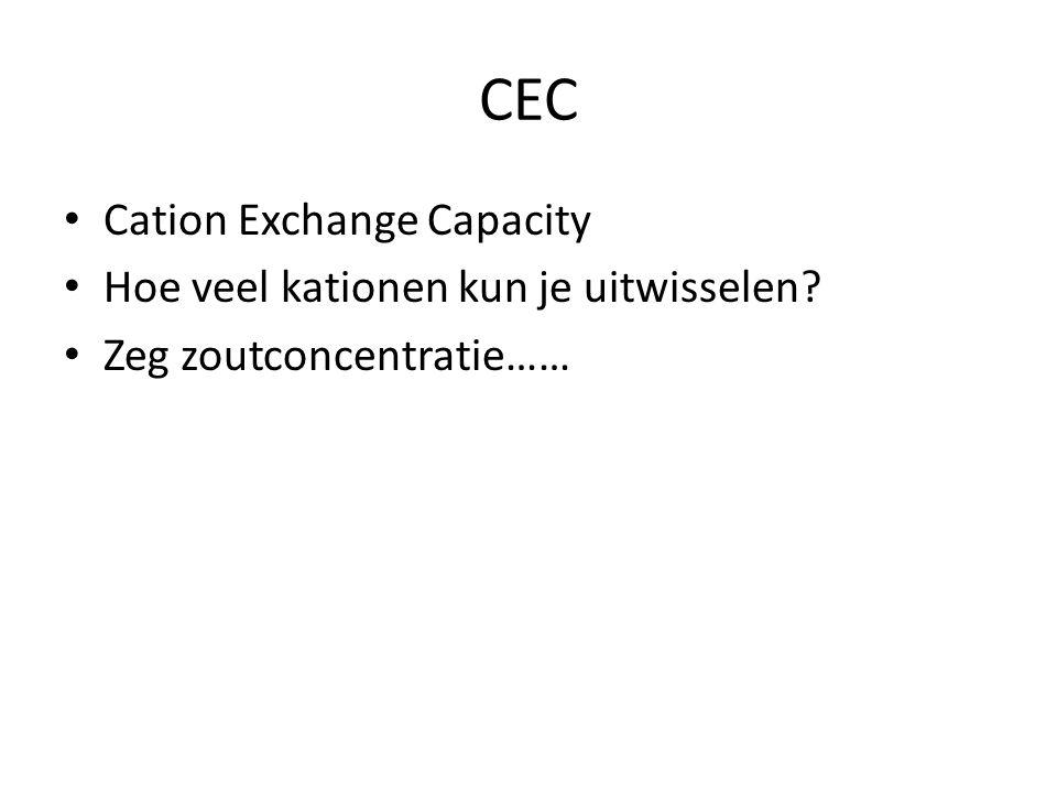 CEC Cation Exchange Capacity Hoe veel kationen kun je uitwisselen? Zeg zoutconcentratie……