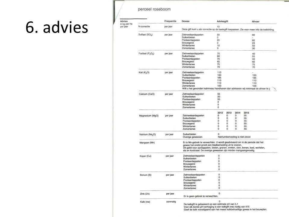 6. advies